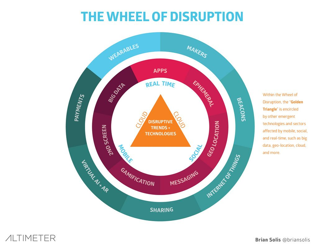 disruption-wheel